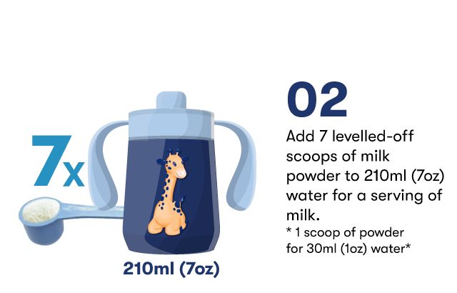 Add 7 levelled-off scoops of milk powder to 210 ml or 7 oz water for a serving of milk. 1 scoop for powder for 30ml or 1 oz water.
