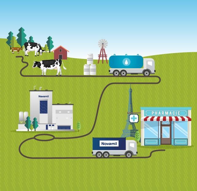 Website Banner-farm to pharmacies-02